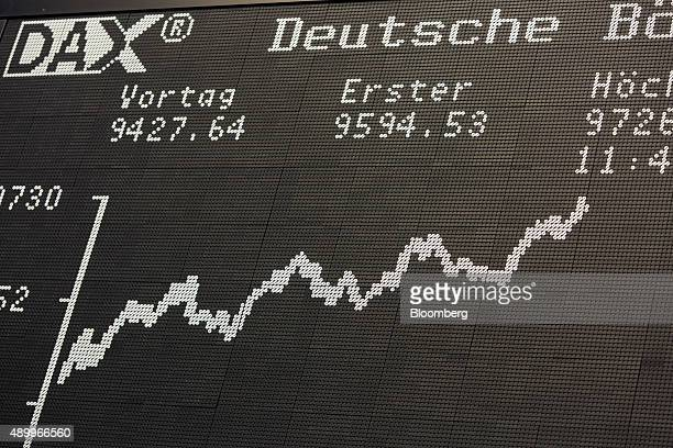 The DAX Index curve sits displayed on an electronic board at the Frankfurt Stock Exchange in Frankfurt Germany on Friday Sept 25 2015 The fallout...