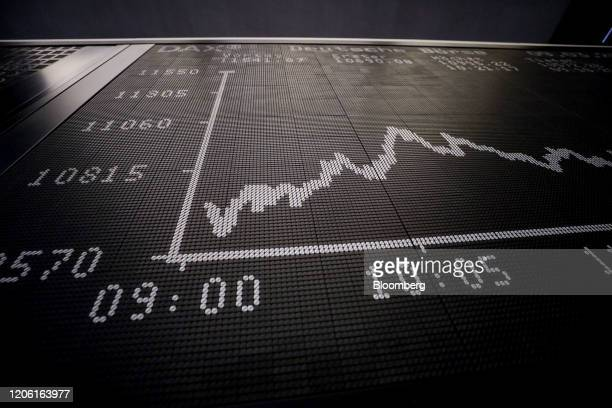 The DAX Index curve sits on display inside the Frankfurt Stock Exchange, operated by Deutsche Boerse AG, in Frankfurt, Germany, on Monday, March 9,...