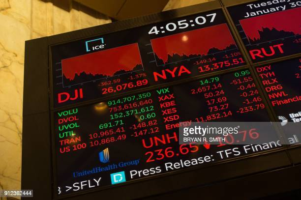 The day's closing numbers are displayed after the closing bell of the Dow Industrial Average at the New York Stock Exchange on January 30 2018 in New...