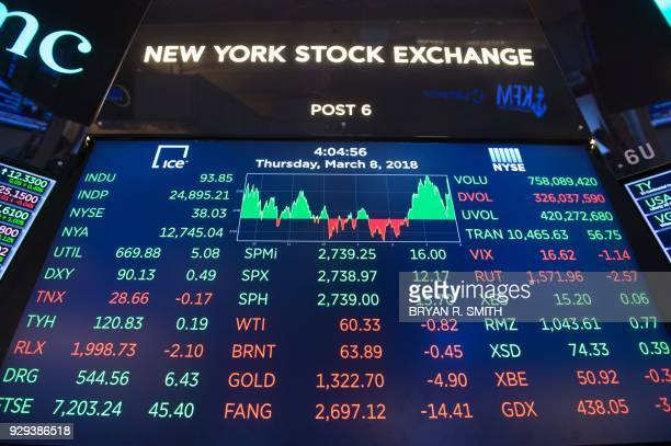 The day's closing numbers are displayed after the closing bell of the Dow Industrial Average at the New York Stock Exchange on March 8 2018 in New...