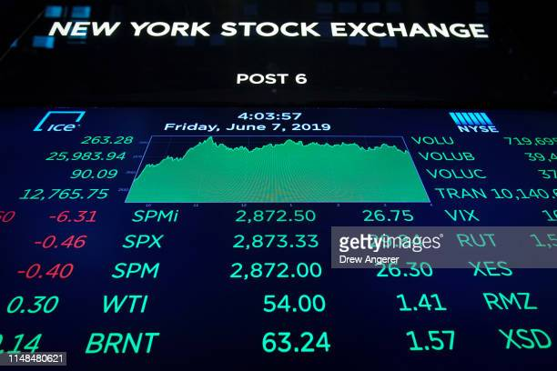 The day's final numbers are displayed on a monitor on the floor of the New York Stock Exchange at the closing bell, June 7, 2019 in New York City....