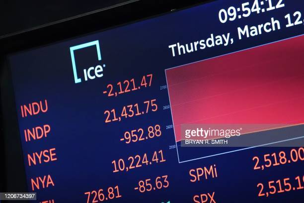 The Dow fell over 200 points after the opening bell of the Dow Industrial Average at the New York Stock Exchange on March 12 2020 in New York Wall...
