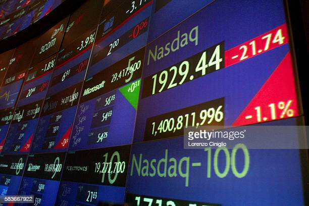 The Dow Jones Industrial Average fell by 239% and the Nasdaq by 480% investors judged the level by which the Fed cut its rates to be too low