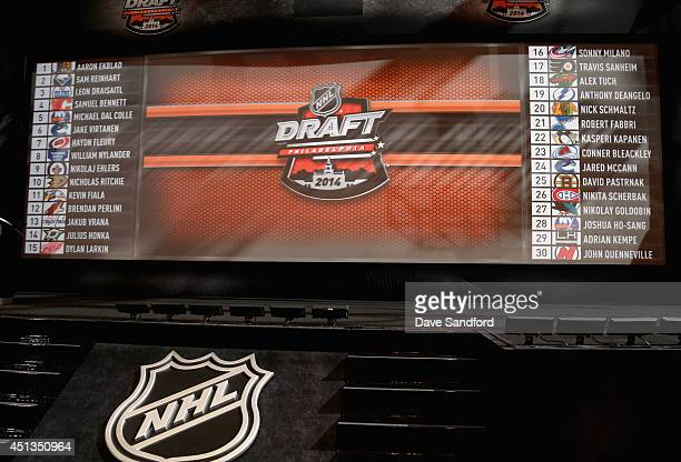 The draft board is seen after round one of the 2014 NHL Entry Draft at Wells Fargo Center on June 27 2014 in Philadelphia Pennsylvania
