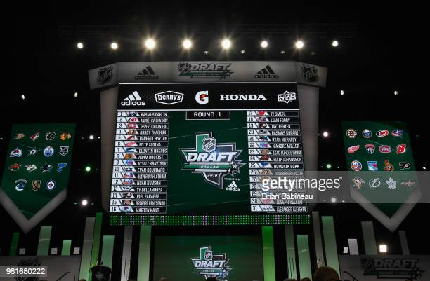 The draft board is seen at the end of the first round of the 2018 NHL Draft at American Airlines Center on June 22 2018 in Dallas Texas