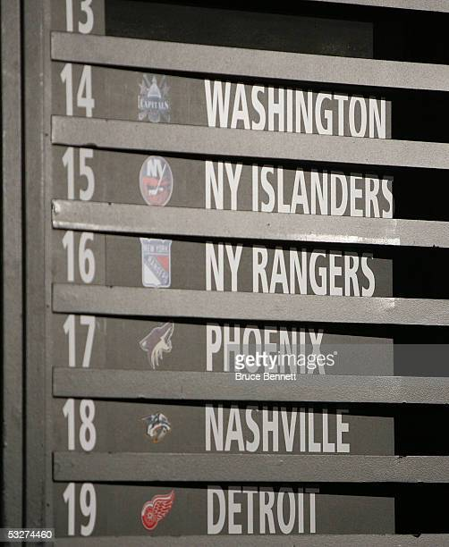 The draft lottery selection board at the NHL draft lottery is seen at the Sheraton New York Hotel and Towers on July 22 2005 in New York City