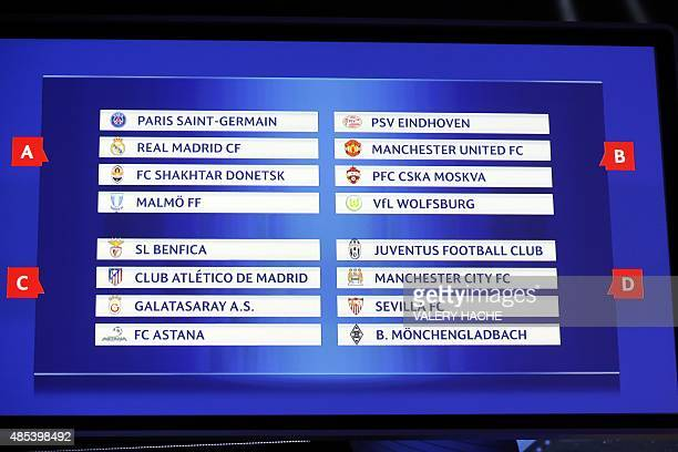 The draw for the groups A, B, C and D are displayed on a screen during the UEFA Champions League Group stage draw ceremony, on August 27, 2015 in...