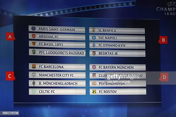 The draw for the groups A, B, C and D is displayed on a screen during the UEFA Champions League Group stage draw ceremony, on August 25, 2016 in...