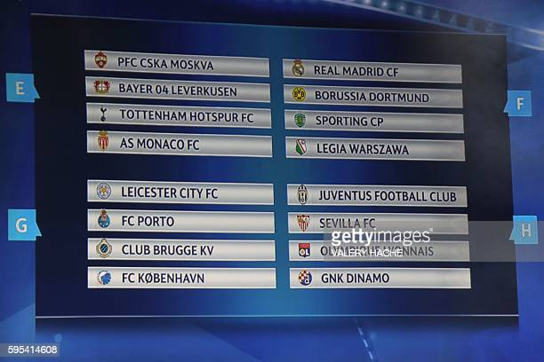 The draw for the groups E, F, G and H is displayed on a screen during the UEFA Champions League Group stage draw ceremony, on August 25, 2016 in...