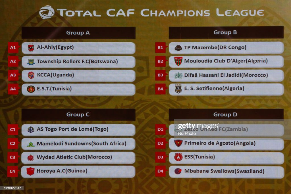 The draw of the CAF Champions League and Confederation Cup
