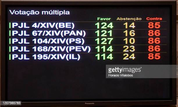 The electronic board shows the final numbers after deputies cast their nominal votes at the Assembleia da Republica during the debate in which it was...