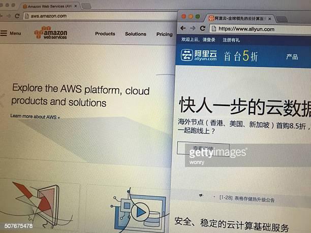 The famous cloud computing platform websites