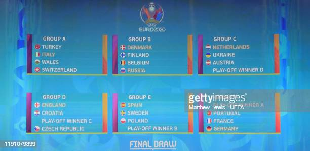 The final draw pictured during the UEFA Euro 2020 Final Draw Ceremony at Romexpo on November 30 2019 in Bucharest Romania