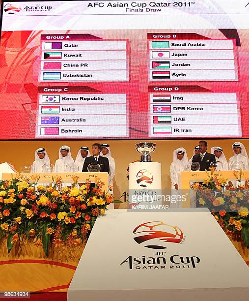 The final draw result of the Asian Football Confederation 2011 Asian Cup soccer tournament is displayed on a screen next to the trophy at the Aspire...
