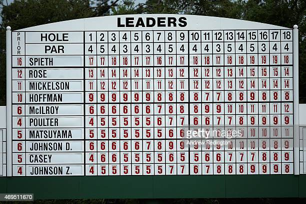 The final leaderboard is seen after the final round of the 2015 Masters Tournament at Augusta National Golf Club on April 12 2015 in Augusta Georgia