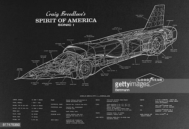 The first man to drive faster than 500 miles per hour stands beside his newest Spirit of AmericaSonic I as the car was unveiled at a press conference...