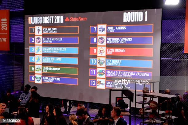 The First Round picks are displayed during the WNBA Draft 2018 on April 12 2018 at Nike New York Headquarters in New York New York NOTE TO USER User...