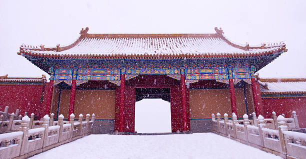 The Forbidden City in Beijing in the snow