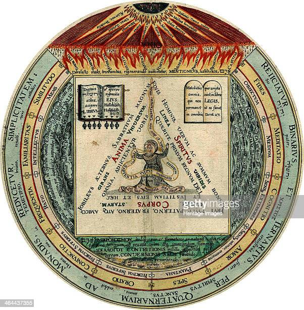 The Four the Three the Two and the One 1595 Illustration from the book Amphitheatrum Sapientiae Aeternae by Heinrich Khunrath a work on alchemy From...