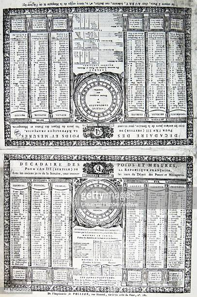 The French Republican Calendar or French Revolutionary Calendar was implemented during the French Revolution and used by the French government for...