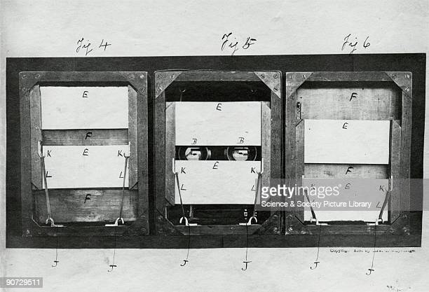 The front of the electroshutters used by Muybridge in his experiments Eadweard Muybridge was the first photographer to carry out the analysis of...