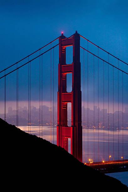 California A Top Global Tourist Destination