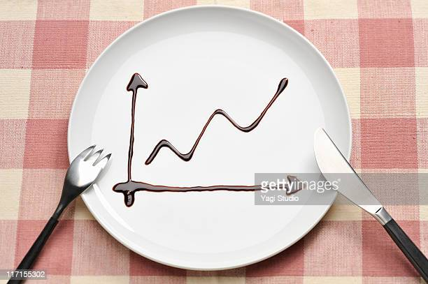 The graph drawn on the plate in the chocolate