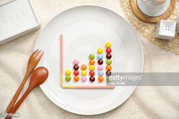 The graph made from the sweets of the chocolate