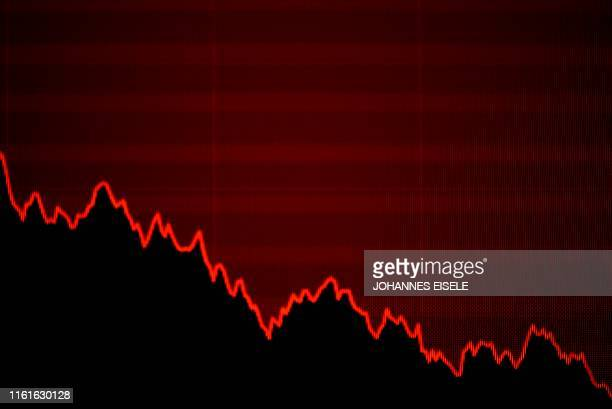 The graph representing the Stock is seen on a TV screen at the New York Stock Exchange on August 14 2019 in New York City Losses on Wall Street...