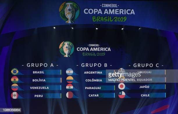 The groups for the 2019 Copa America are displayed during the draw of the football tournament in Rio de Janeiro Brazil on January 24 2019 The 2019...