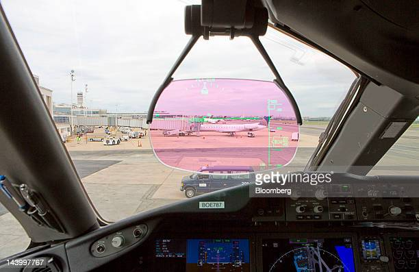 The 'head up display' which presents data without requiring users to look away from their usual viewpoints is seen in the cockpit of a Boeing Co 787...