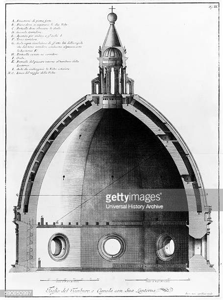 The interior design for the Dome of Florence Cathedral