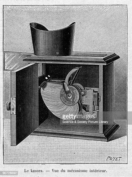 The interior mechanism of a Kinora viewer 'Le Kinora' was invented by the Lumiere company in France in 1897 These home viewers came in a variety of...