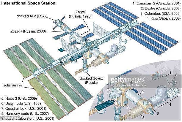 The International Space Station As It Will Look Upon Completion