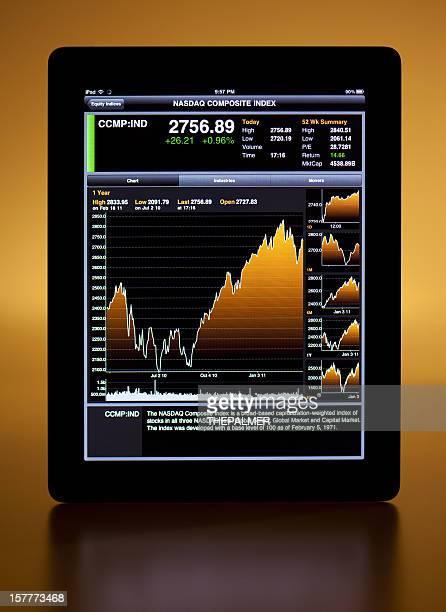 the iPad 2 and nasdaq index