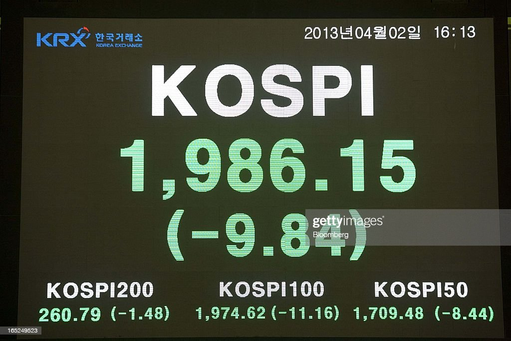 The Korea Composite Stock Price Index (KOSPI) figure is displayed on a monitor at the Korea Stock Exchange in Seoul, South Korea, on Tuesday, April 2, 2013. International investors sold the most South Korean equities in 10 months in March amid concerns the nation's exporters will lose market share to Japanese rivals and as tension with North Korea rose. Photographer: Jean Chung/Bloomberg via Getty Images