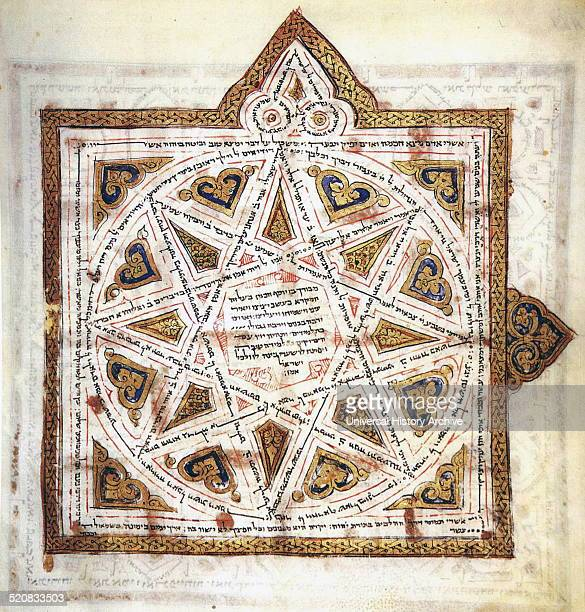 The Leningrad Codex is the oldest complete manuscript of the Hebrew Bible in Hebrew dated AD 1008