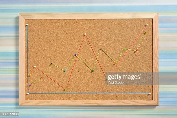 the line graph made in the cork board - bulletin board stock pictures, royalty-free photos & images