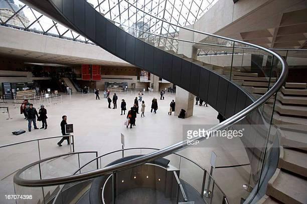 The louvre paris Leoh Ming Pei architect