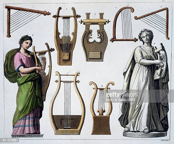 The lyre by Giulio Ferrario from Ancient and modern costumes Italy 19th century Milan Biblioteca Nazionale Braidense