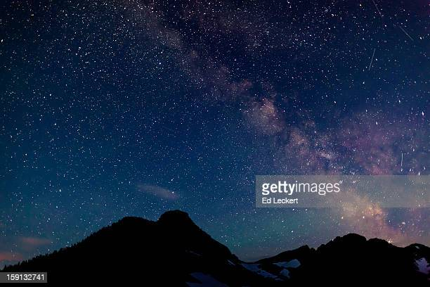 The Milky Way From Glacier National Park