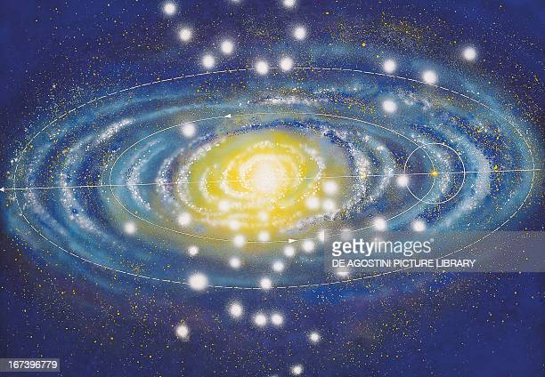226 Solar System Drawing Photos And Premium High Res Pictures Getty Images