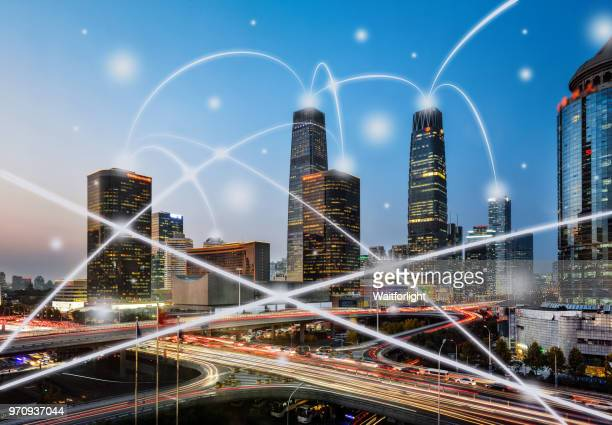 The network of city in Beijing,China