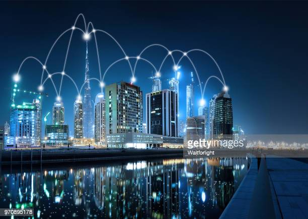 The network of city in Dubai,UAE