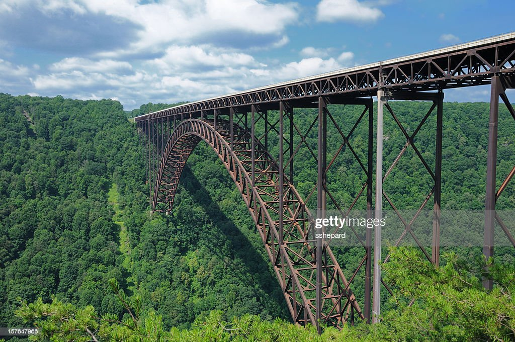 New River Gorge Hd