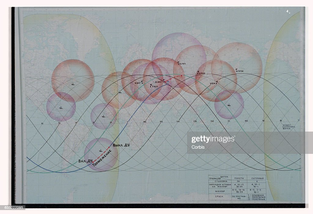 Map of mir in orbit pictures getty images the orbital path of the mir space station on a world map at mir mission gumiabroncs Choice Image