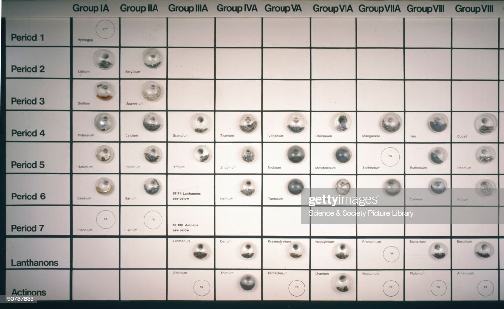 Sample elements arranged in periodic table formation late 20th the periodic table displays all the elements arranged in order of their atomic number urtaz Gallery