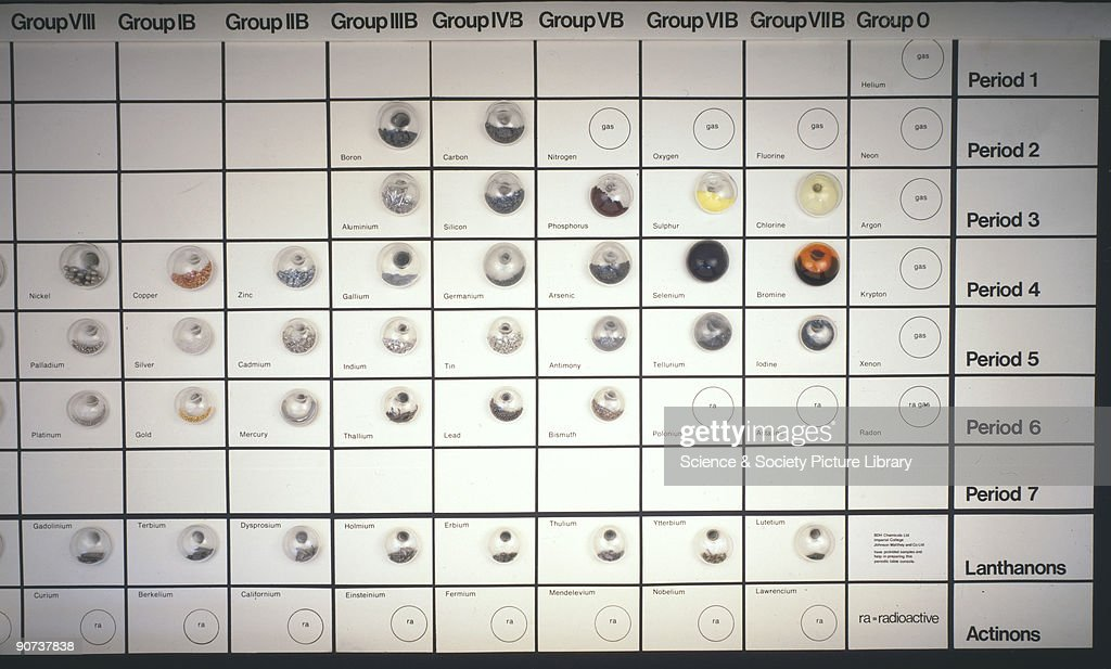 Sample elements arranged in periodic table formation late 20th the periodic table displays all the elements arranged in order of their atomic number urtaz Image collections