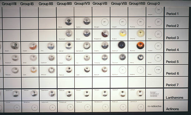 Sample elements arranged in periodic table formation late 20th sample elements arranged in periodic table formation late 20th century urtaz Choice Image