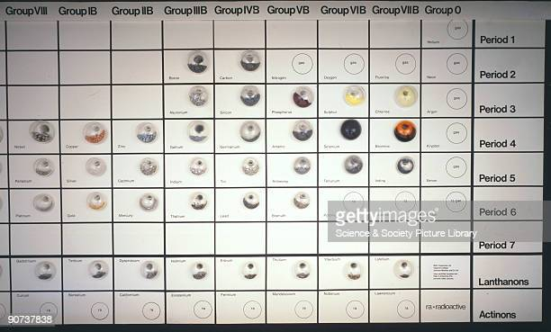 The periodic table displays all the elements arranged in order of their atomic number summarising their major properties The vertical columns are...